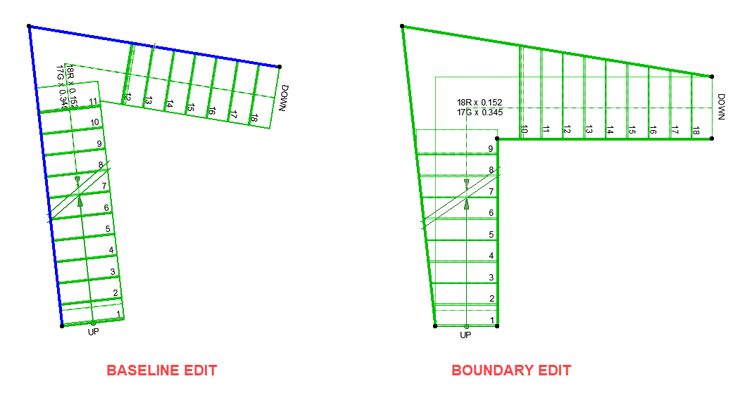 ARCHICAD's Stair Tool: AECbytes Tips and Tricks